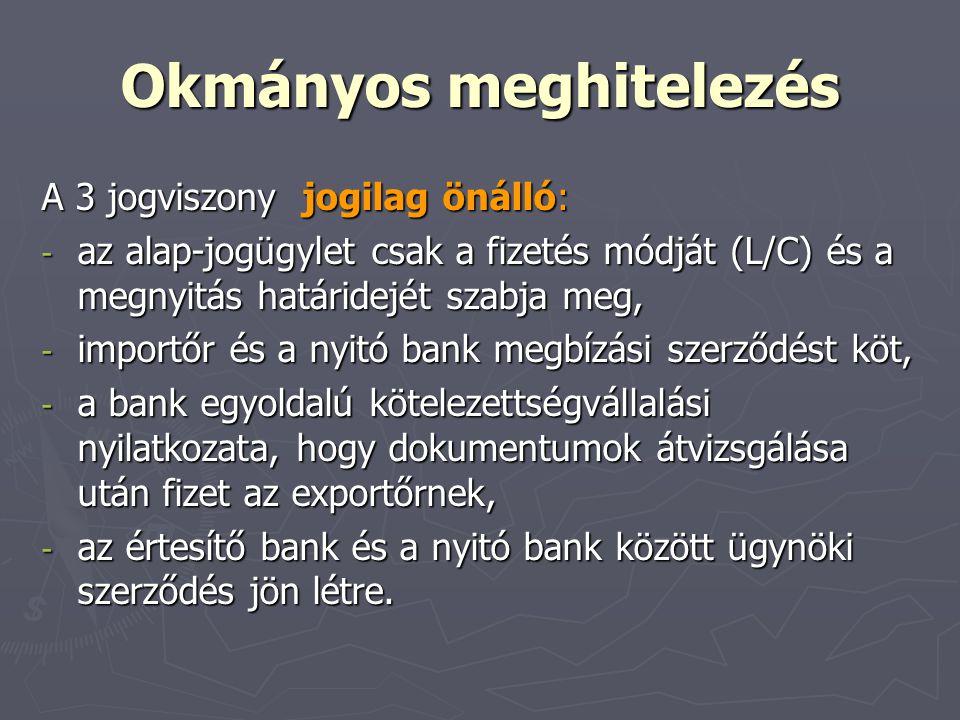 Okmányos meghitelezés A 3 jogviszony jogilag önálló: - az alap-jogügylet csak a fizetés módját (L/C) és a megnyitás határidejét szabja meg, - importőr
