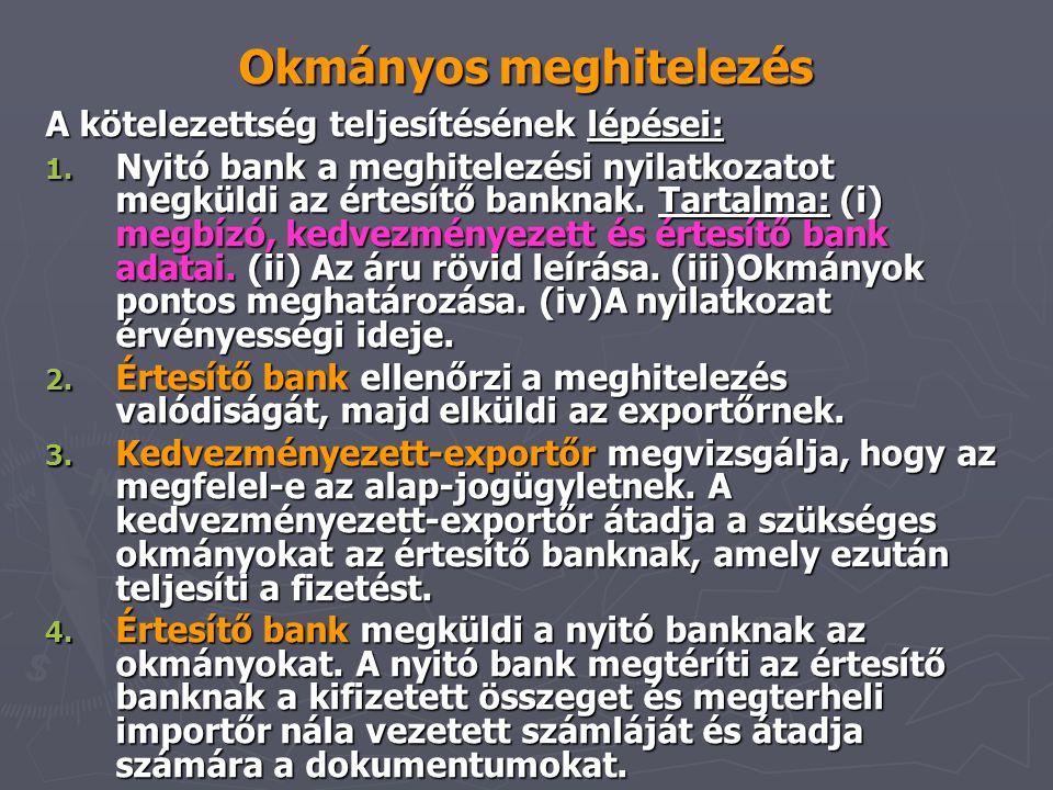 Okmányos meghitelezés A kötelezettség teljesítésének lépései: 1. Nyitó bank a meghitelezési nyilatkozatot megküldi az értesítő banknak. Tartalma: (i)