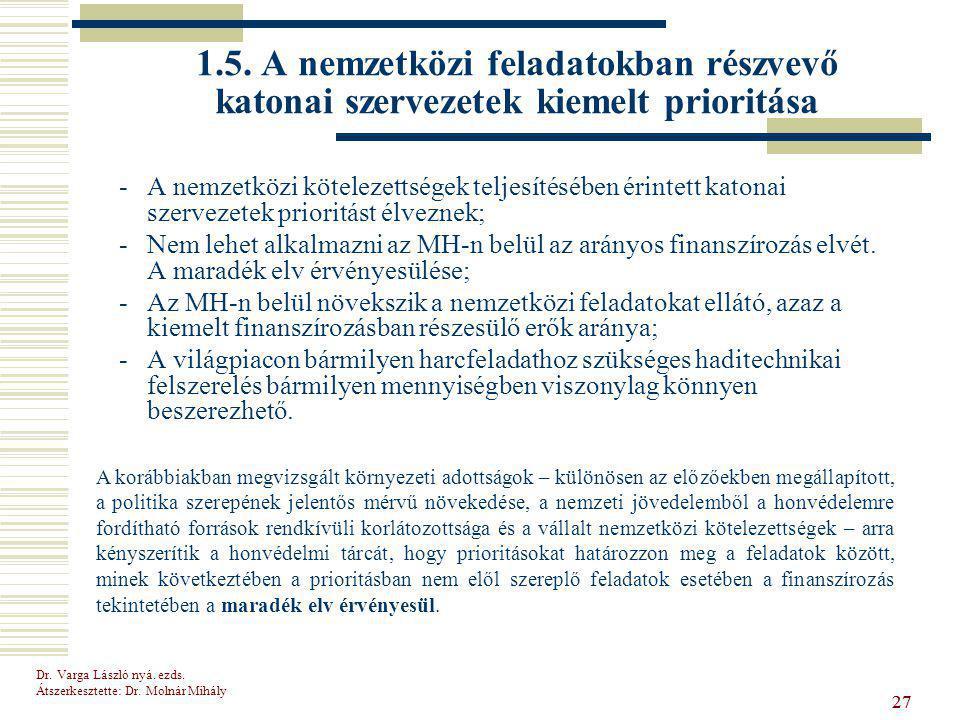 Dr.Varga László nyá. ezds. Átszerkesztette: Dr. Molnár Mihály 27 1.5.