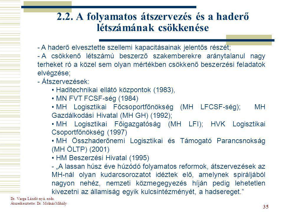 Dr.Varga László nyá. ezds. Átszerkesztette: Dr. Molnár Mihály 35 2.2.