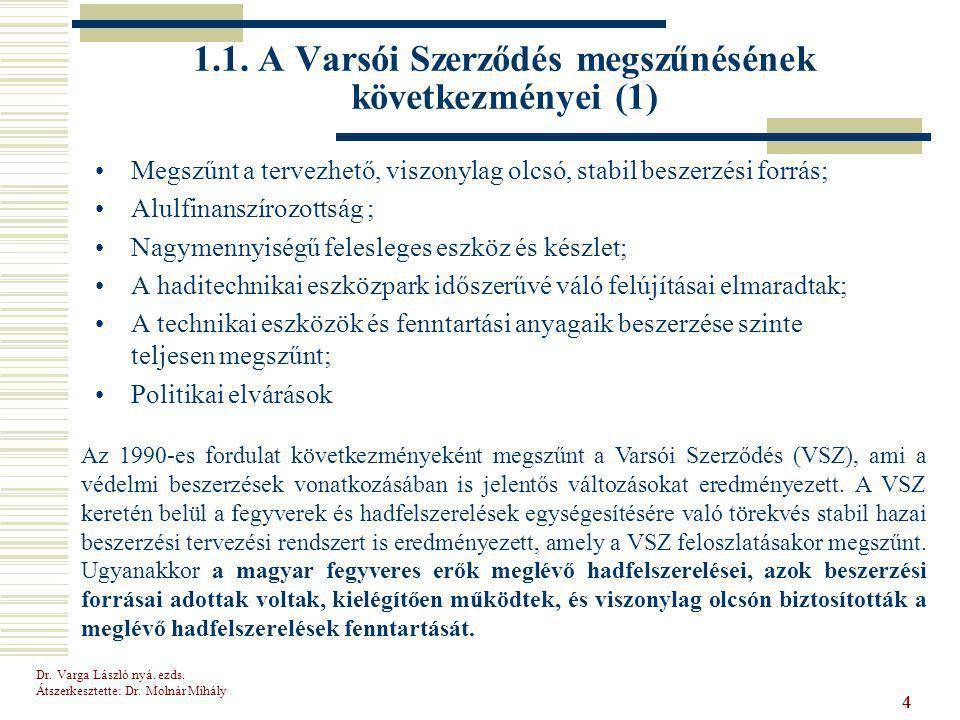Dr.Varga László nyá. ezds. Átszerkesztette: Dr. Molnár Mihály 15  A WEAG 2000.