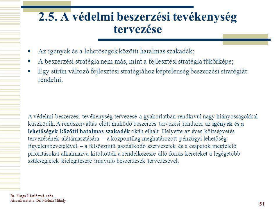 Dr.Varga László nyá. ezds. Átszerkesztette: Dr. Molnár Mihály 51 2.5.