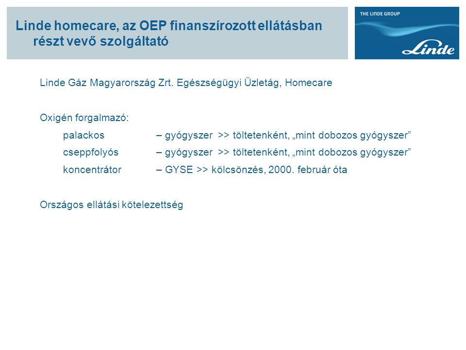 Linde homecare, az OEP finanszírozott ellátásban részt vevő szolgáltató Linde Gáz Magyarország Zrt. Egészségügyi Üzletág, Homecare Oxigén forgalmazó: