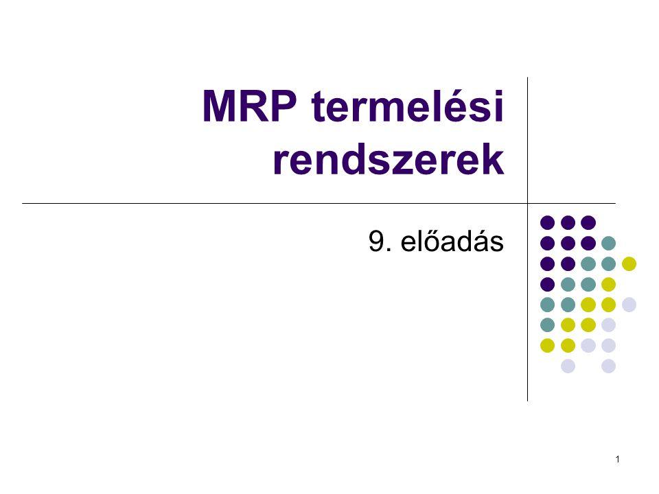 12 SZÜKSÉGLET TERVEZÉSI RENDSZER (SZTR) Manufacturing Requirements Planning (MRP) (Gyártási Erőforrás Tervezés) A fogyasztói szükséglet konvertálása erőforrás- szükségletté = Az anyagi áramlások volumenének és ütemezésének meghatározása