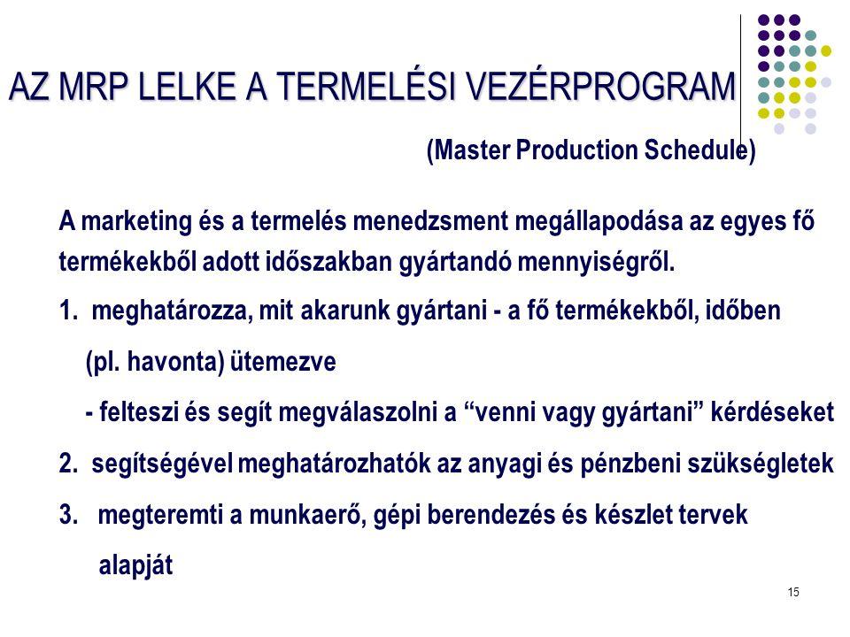15 AZ MRP LELKE A TERMELÉSI VEZÉRPROGRAM (Master Production Schedule) A marketing és a termelés menedzsment megállapodása az egyes fő termékekből adot
