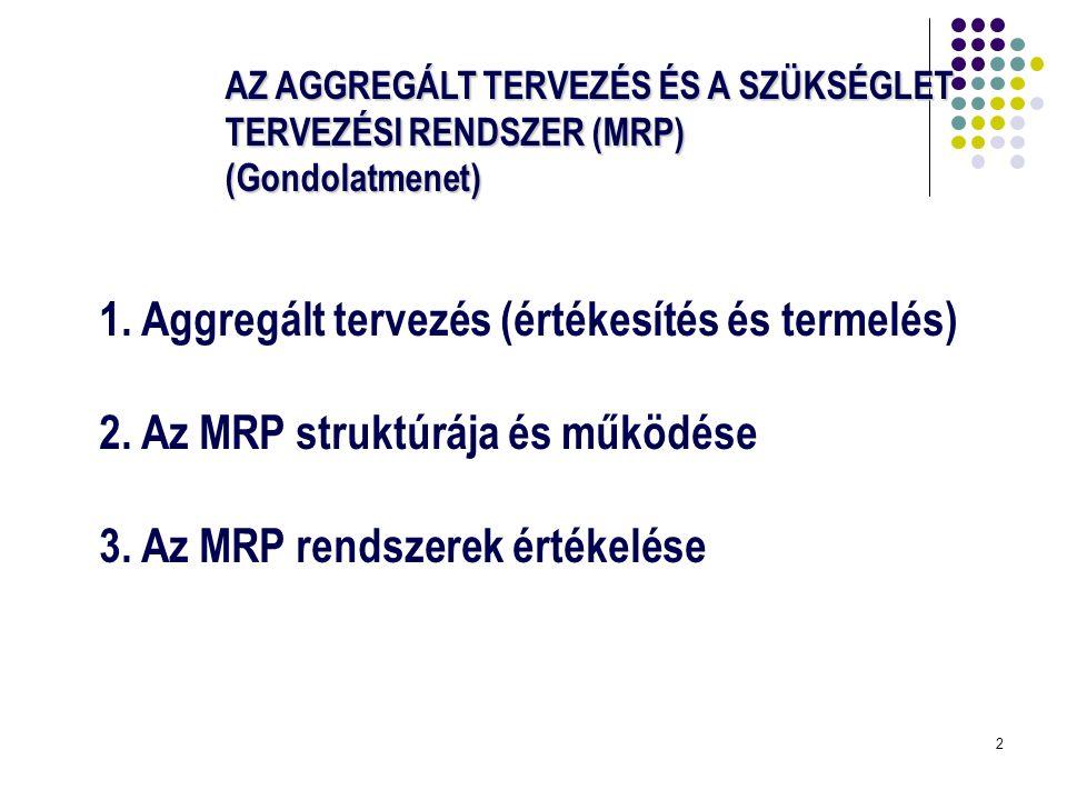 2 AZ AGGREGÁLT TERVEZÉS ÉS A SZÜKSÉGLET TERVEZÉSI RENDSZER (MRP) (Gondolatmenet) 1. Aggregált tervezés (értékesítés és termelés) 2. Az MRP struktúrája