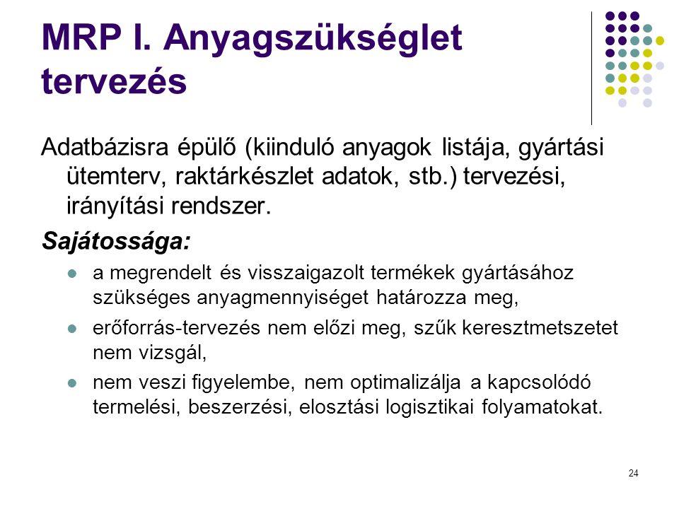 24 MRP I. Anyagszükséglet tervezés Adatbázisra épülő (kiinduló anyagok listája, gyártási ütemterv, raktárkészlet adatok, stb.) tervezési, irányítási r
