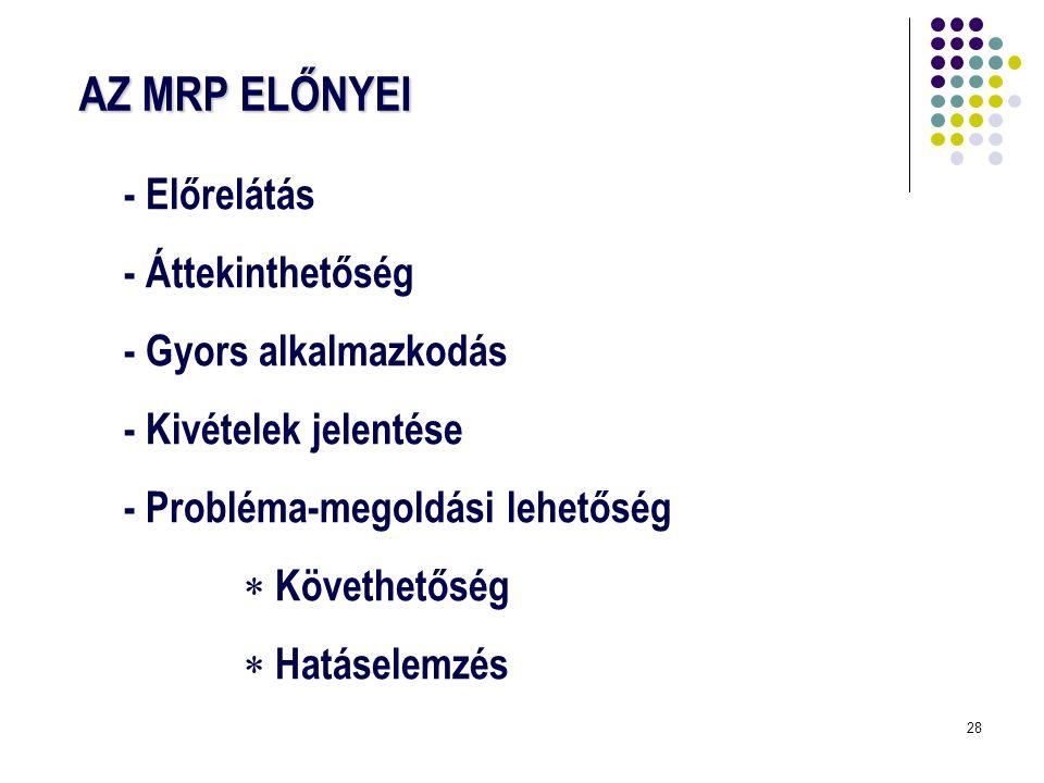 28 AZ MRP ELŐNYEI - Előrelátás - Áttekinthetőség - Gyors alkalmazkodás - Kivételek jelentése - Probléma-megoldási lehetőség  Követhetőség  Hatáselem