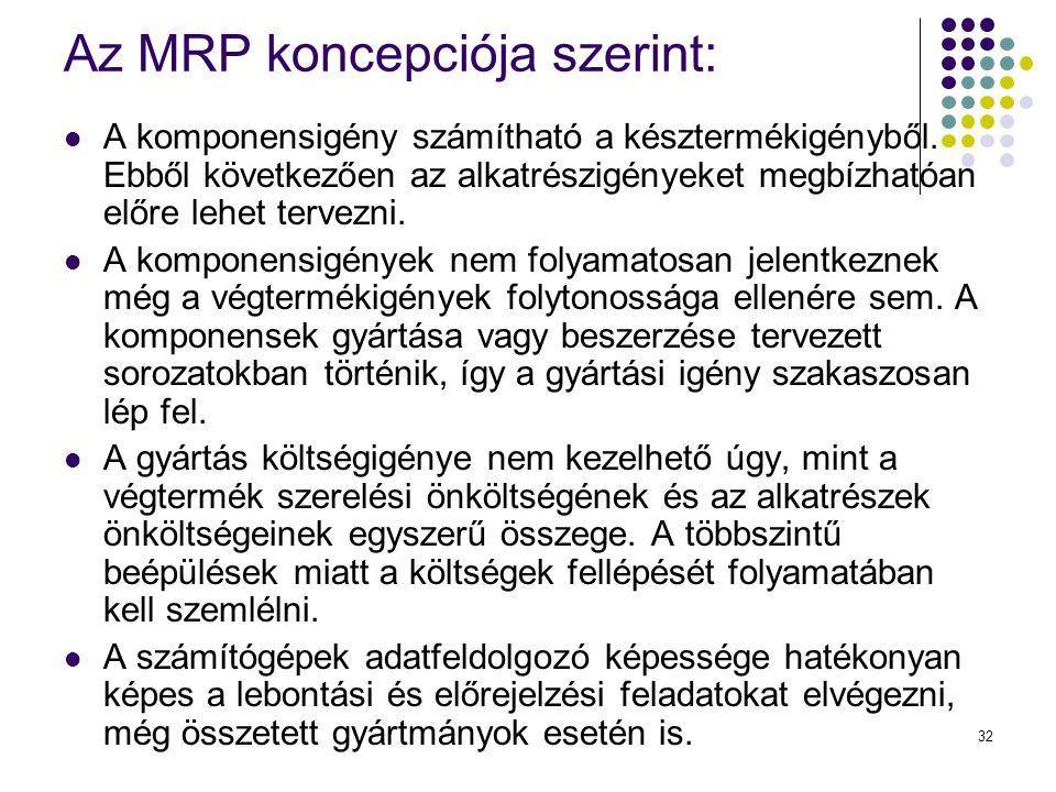 32 Az MRP koncepciója szerint:  A komponensigény számítható a késztermékigényből. Ebből következően az alkatrészigényeket megbízhatóan előre lehet te