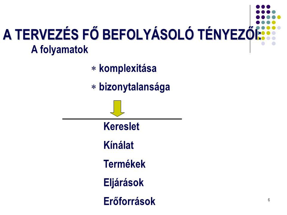 27 AZ MRP II.KONCEPCIÓJA Material Resource Planning AZ MRP II.