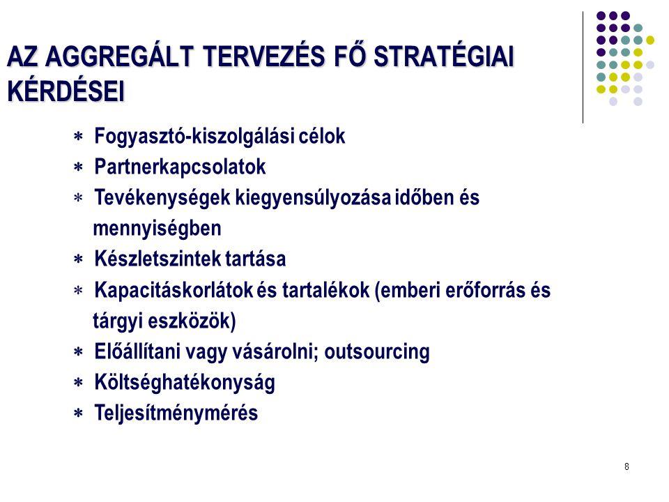 9 AGGREGÁLT TERVEZÉSI POLITIKÁK I.