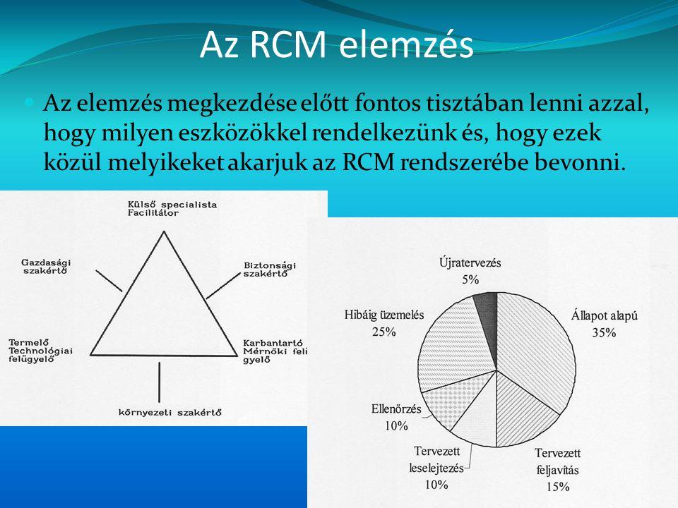 Az RCM elemzés  Az elemzés megkezdése előtt fontos tisztában lenni azzal, hogy milyen eszközökkel rendelkezünk és, hogy ezek közül melyikeket akarjuk