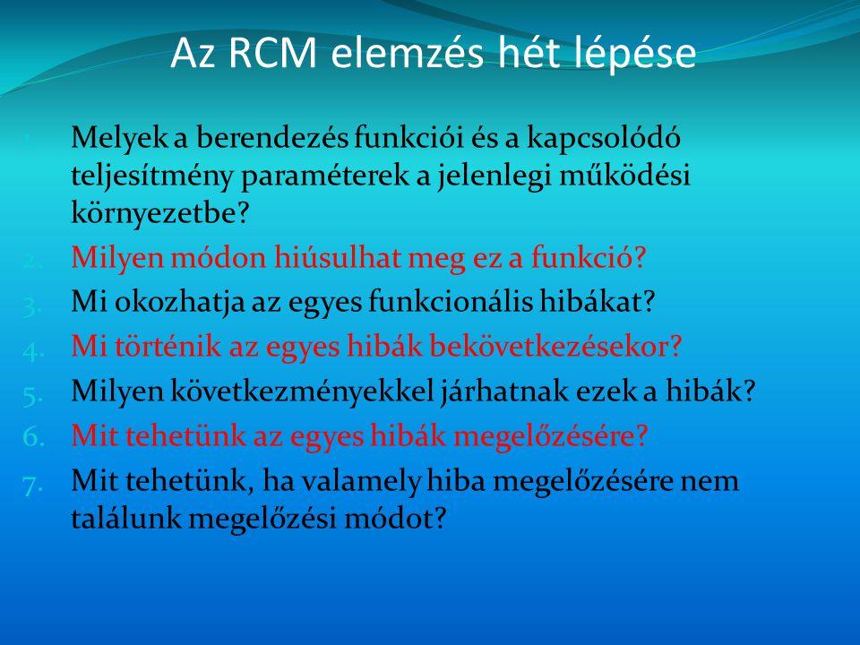 Az RCM elemzés hét lépése 1. Melyek a berendezés funkciói és a kapcsolódó teljesítmény paraméterek a jelenlegi működési környezetbe? 2. Milyen módon h
