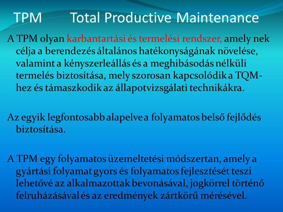 TPMTotal Productive Maintenance A TPM olyan karbantartási és termelési rendszer, amely nek célja a berendezés általános hatékonyságának növelése, vala