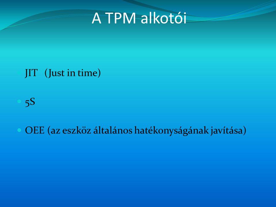 A TPM alkotói  JIT(Just in time)  5S  OEE (az eszköz általános hatékonyságának javítása)