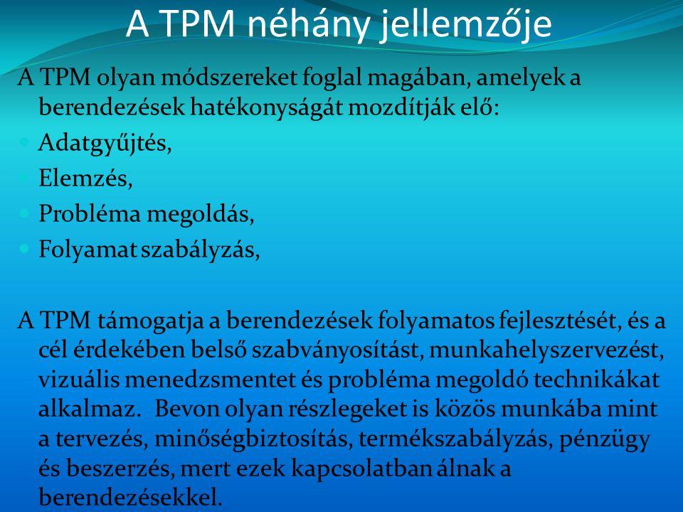 A TPM néhány jellemzője A TPM olyan módszereket foglal magában, amelyek a berendezések hatékonyságát mozdítják elő:  Adatgyűjtés,  Elemzés,  Problé