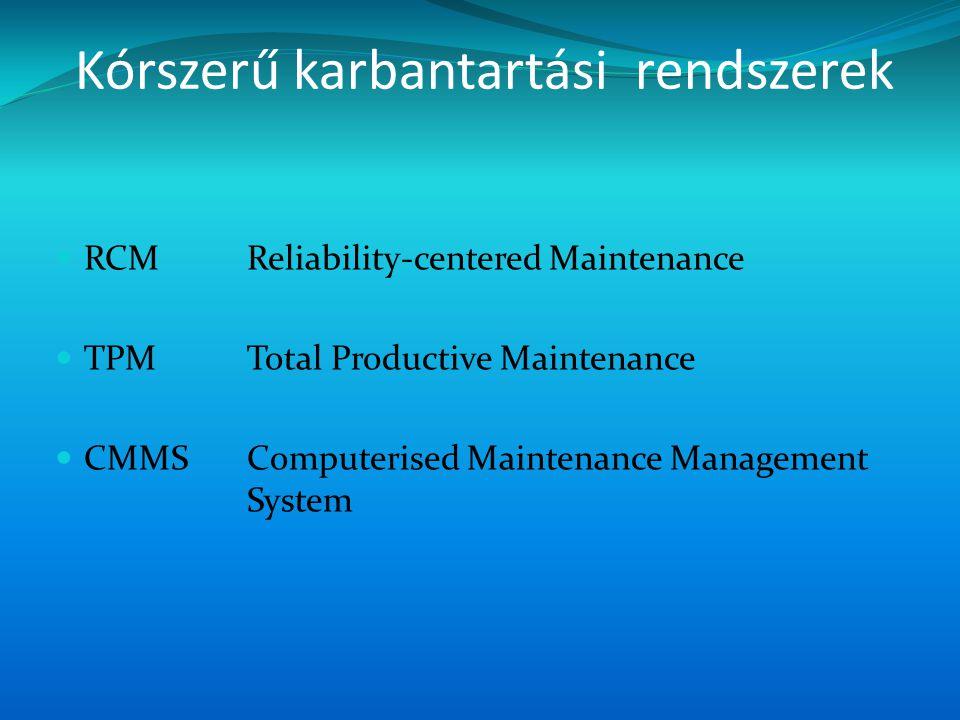 Kórszerű karbantartási rendszerek  RCMReliability-centered Maintenance  TPMTotal Productive Maintenance  CMMSComputerised Maintenance Management Sy