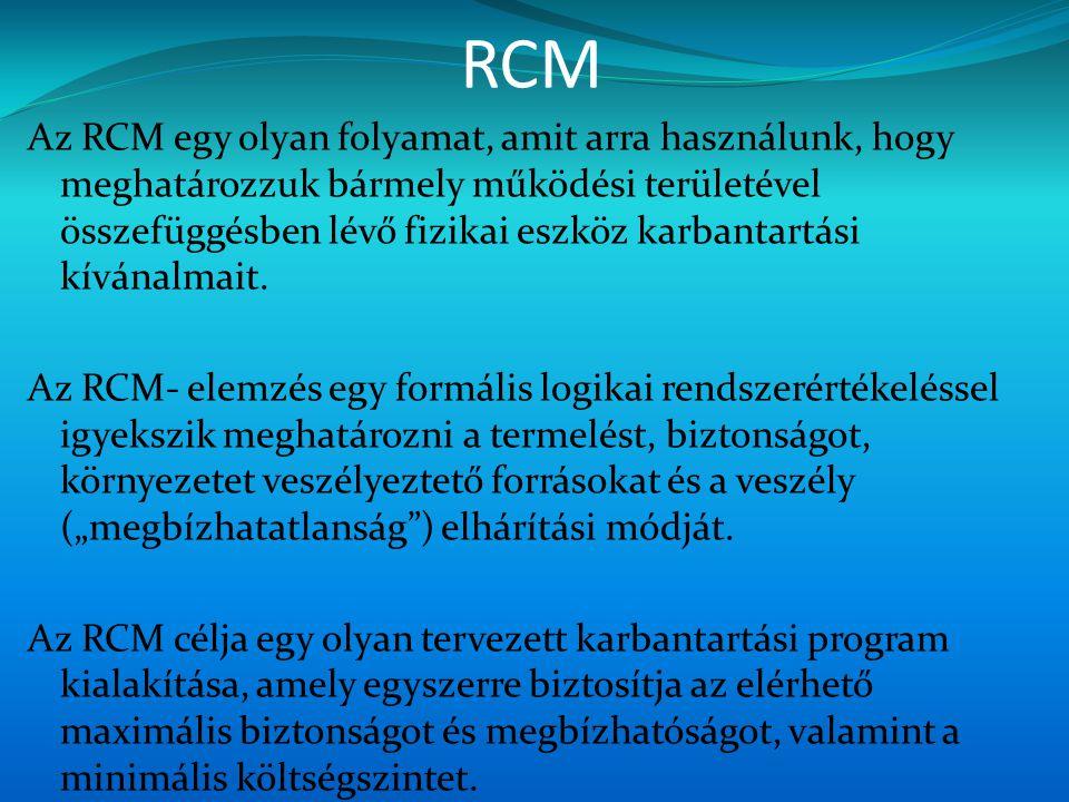 RCM Az RCM egy olyan folyamat, amit arra használunk, hogy meghatározzuk bármely működési területével összefüggésben lévő fizikai eszköz karbantartási