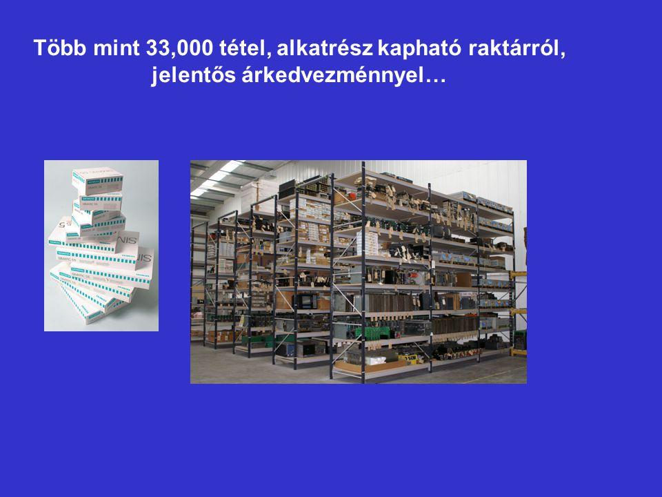 Több mint 33,000 tétel, alkatrész kapható raktárról, jelentős árkedvezménnyel…