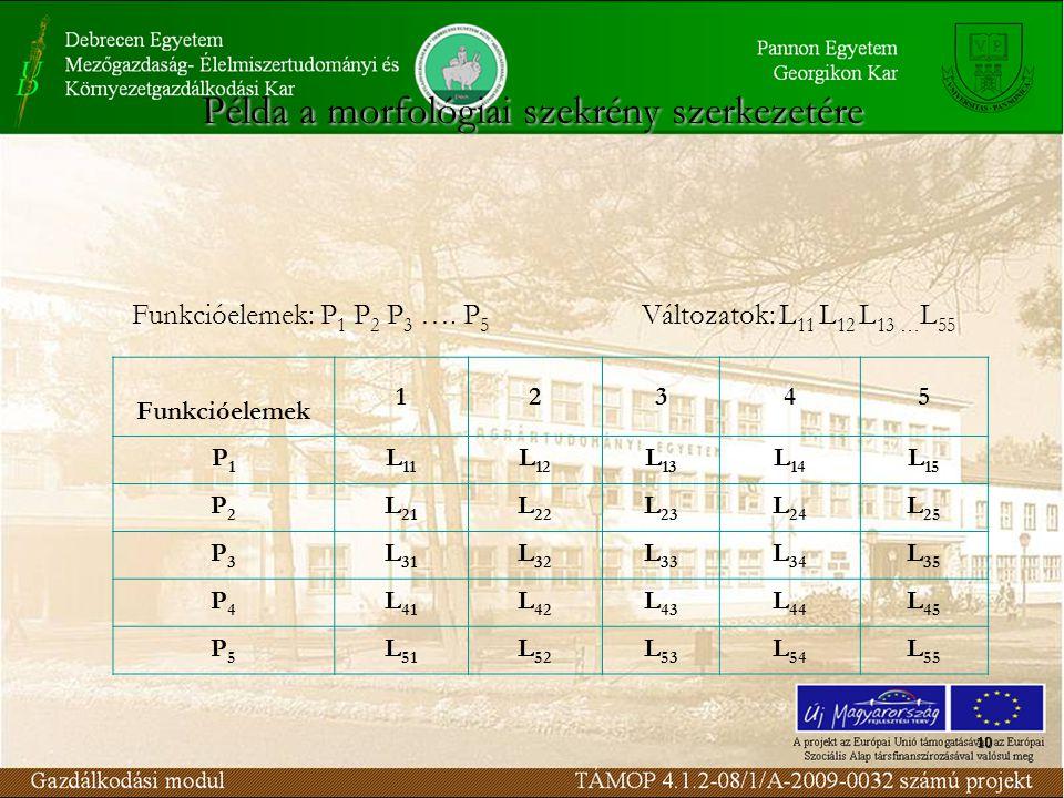 10 Funkcióelemek: P 1 P 2 P 3 ….