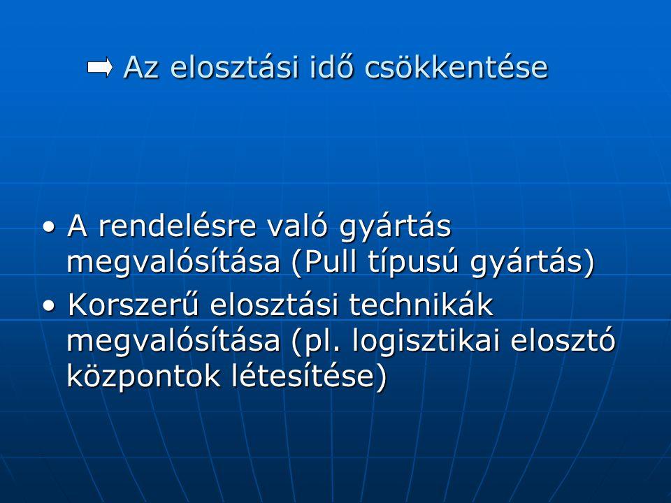 Az elosztási idő csökkentése • A rendelésre való gyártás megvalósítása (Pull típusú gyártás) • Korszerű elosztási technikák megvalósítása (pl. logiszt