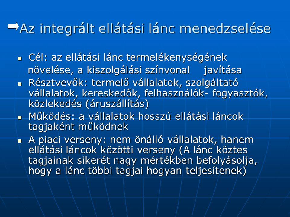 Az integrált ellátási lánc menedzselése  Cél: az ellátási lánc termelékenységének növelése, a kiszolgálási színvonal javítása növelése, a kiszolgálás
