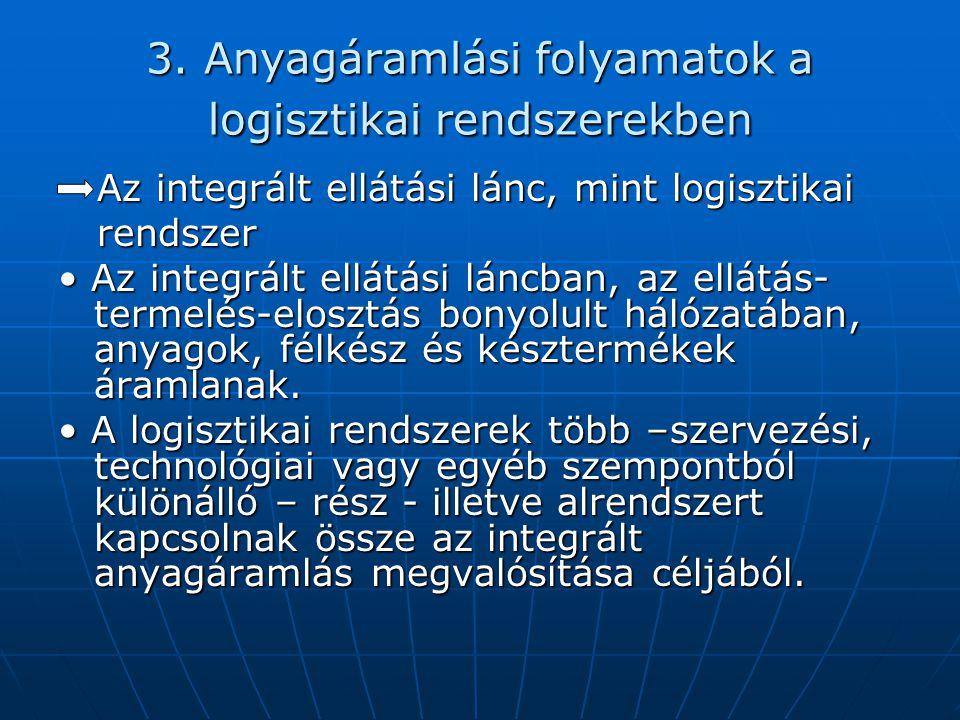 3. Anyagáramlási folyamatok a logisztikai rendszerekben Az integrált ellátási lánc, mint logisztikai Az integrált ellátási lánc, mint logisztikai rend