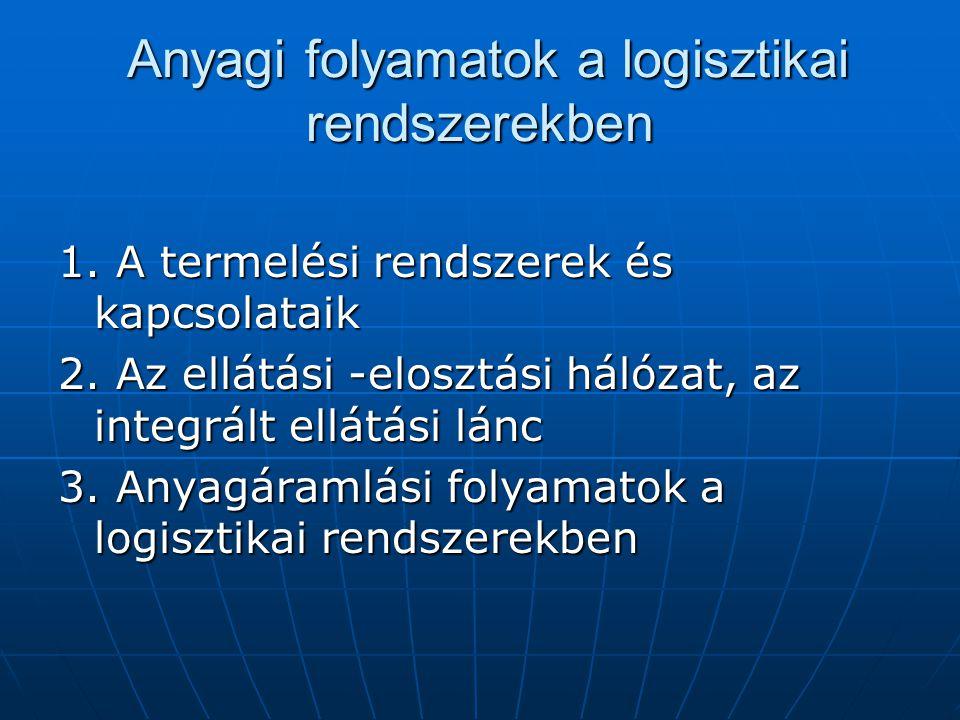 Anyagi folyamatok a logisztikai rendszerekben Anyagi folyamatok a logisztikai rendszerekben 1. A termelési rendszerek és kapcsolataik 2. Az ellátási -