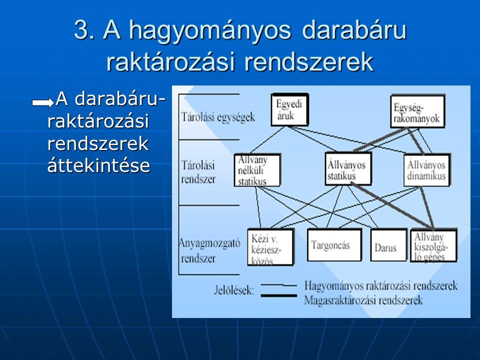 3. A hagyományos darabáru raktározási rendszerek A darabáru- raktározási rendszerek áttekintése A darabáru- raktározási rendszerek áttekintése