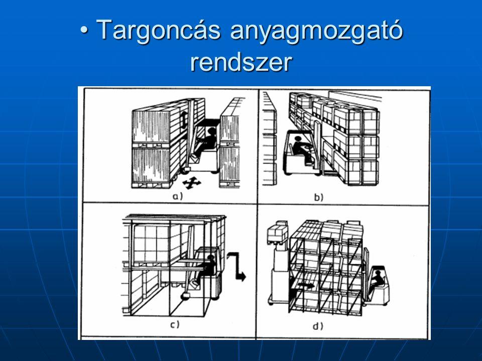 • Targoncás anyagmozgató rendszer