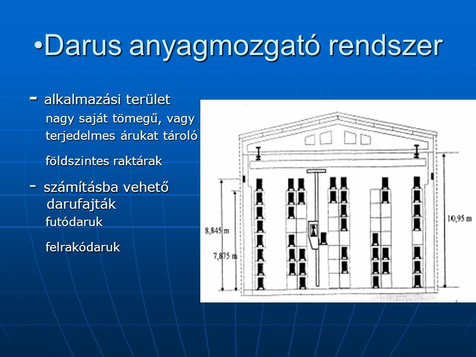 •Darus anyagmozgató rendszer - alkalmazási terület nagy saját tömegű, vagy nagy saját tömegű, vagy terjedelmes árukat tároló terjedelmes árukat tároló