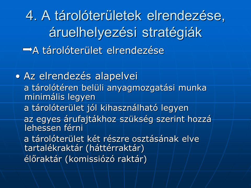 4. A tárolóterületek elrendezése, áruelhelyezési stratégiák A tárolóterület elrendezése A tárolóterület elrendezése • Az elrendezés alapelvei a tároló