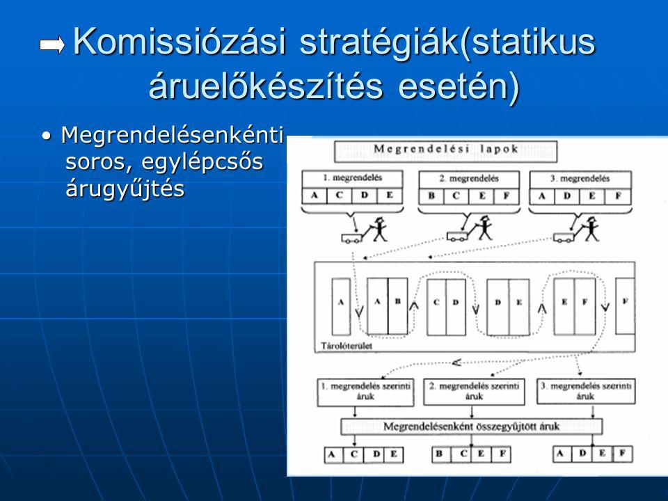 Komissiózási stratégiák(statikus áruelőkészítés esetén) • Megrendelésenkénti soros, egylépcsős árugyűjtés