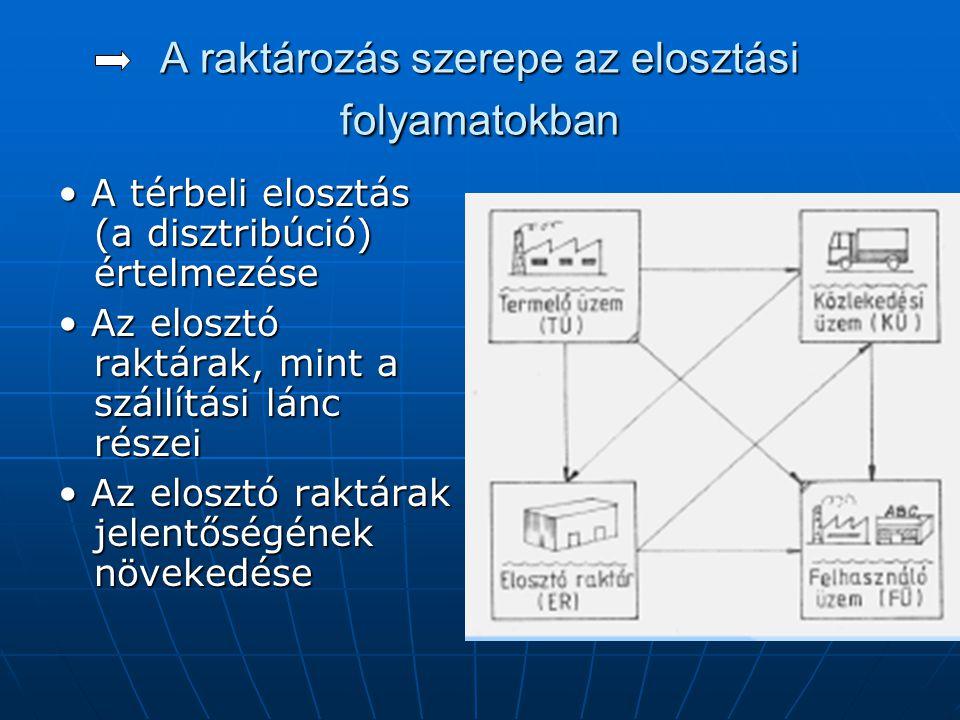 A raktározás szerepe az elosztási folyamatokban • A térbeli elosztás (a disztribúció) értelmezése • Az elosztó raktárak, mint a szállítási lánc részei
