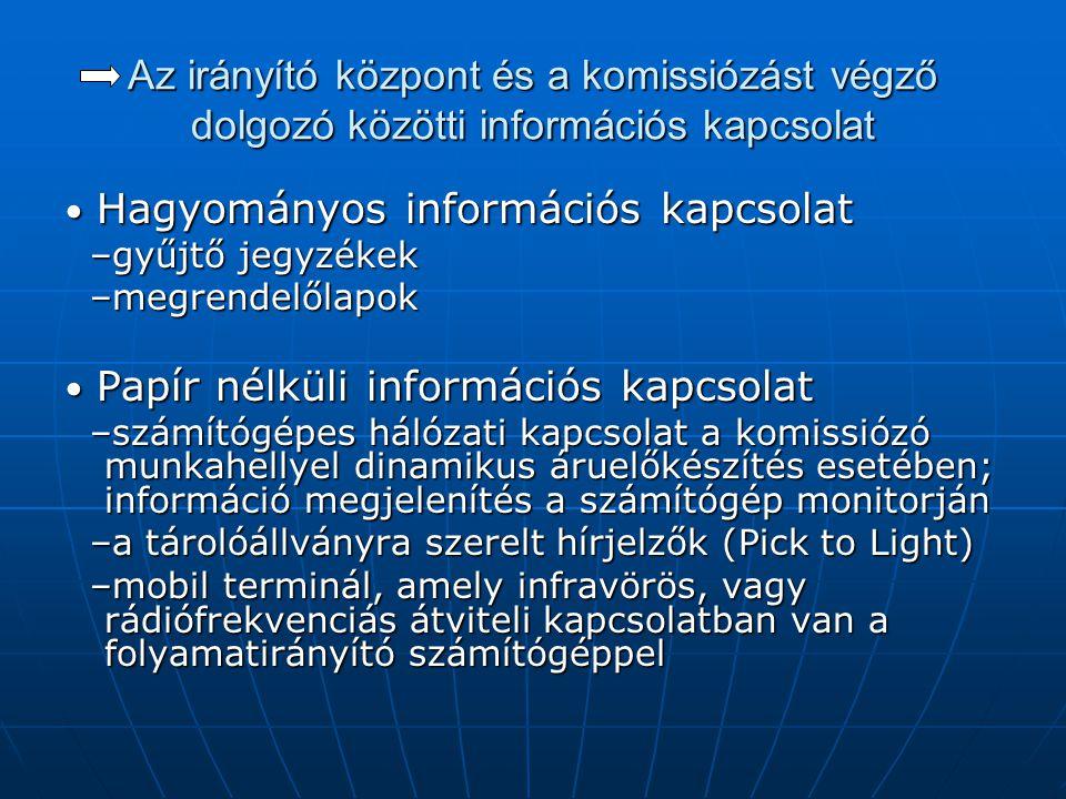 Az irányító központ és a komissiózást végző dolgozó közötti információs kapcsolat • Hagyományos információs kapcsolat –gyűjtő jegyzékek –gyűjtő jegyzé