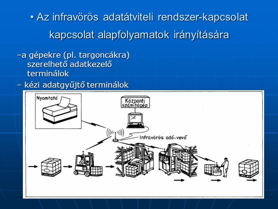 • Az infravörös adatátviteli rendszer-kapcsolat kapcsolat alapfolyamatok irányítására –a gépekre (pl. targoncákra) szerelhető adatkezelő terminálok –