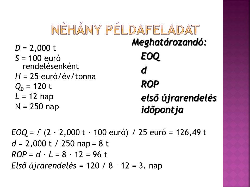 D = 2,000 t S = 100 euró rendelésenként H = 25 euró/év/tonna Q 0 = 120 t L = 12 nap N = 250 nap EOQ = √ (2 ∙ 2,000 t ∙ 100 euró) / 25 euró = 126,49 t