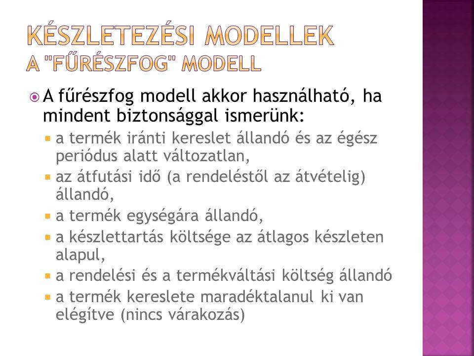  A fűrészfog modell akkor használható, ha mindent biztonsággal ismerünk:  a termék iránti kereslet állandó és az égész periódus alatt változatlan, 