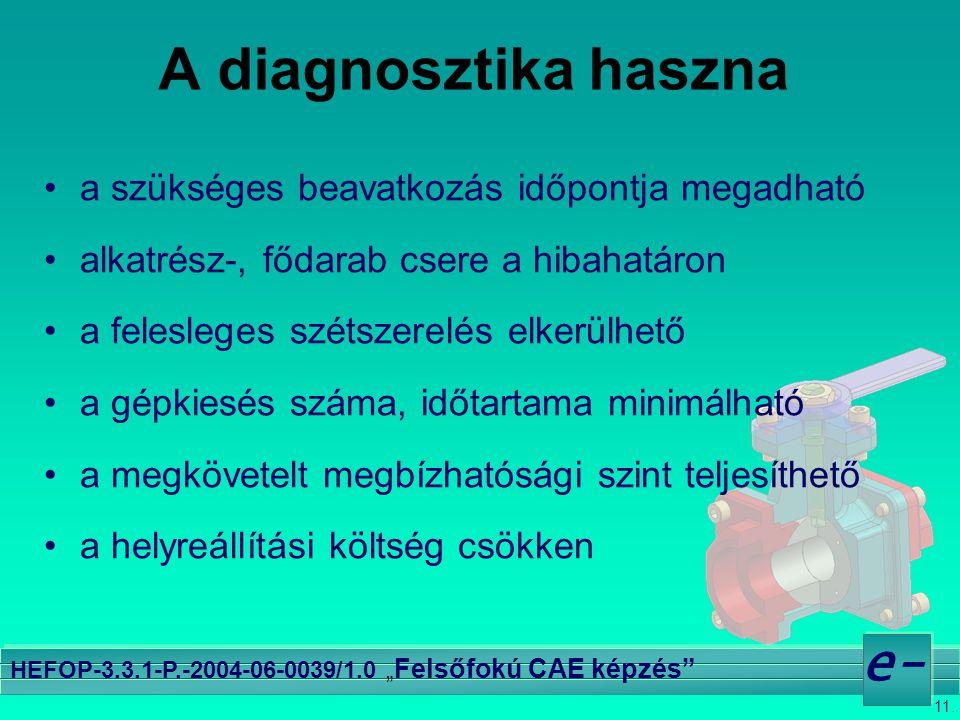 """11. e- HEFOP-3.3.1-P.-2004-06-0039/1.0 """" Felsőfokú CAE képzés"""" A diagnosztika haszna •a szükséges beavatkozás időpontja megadható •alkatrész-, fődarab"""