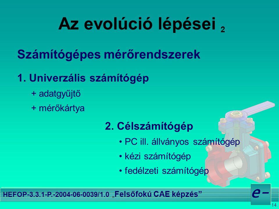 """14. e- HEFOP-3.3.1-P.-2004-06-0039/1.0 """" Felsőfokú CAE képzés"""" 1. Univerzális számítógép + adatgyűjtő + mérőkártya Az evolúció lépései 2 Számítógépes"""
