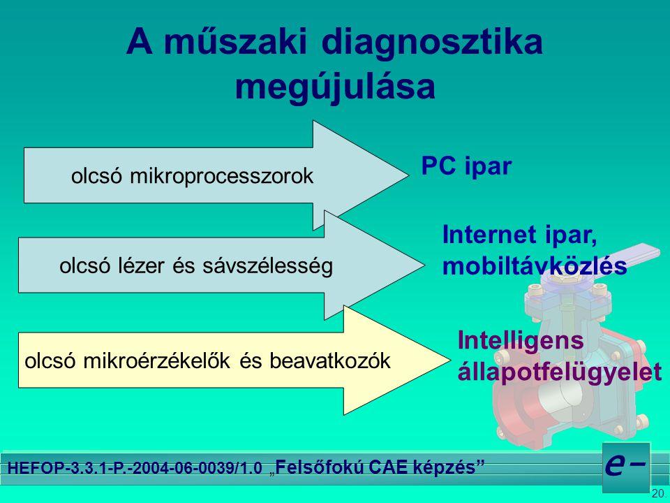 """20. e- HEFOP-3.3.1-P.-2004-06-0039/1.0 """" Felsőfokú CAE képzés"""" A műszaki diagnosztika megújulása olcsó mikroprocesszorok PC ipar olcsó lézer és sávszé"""