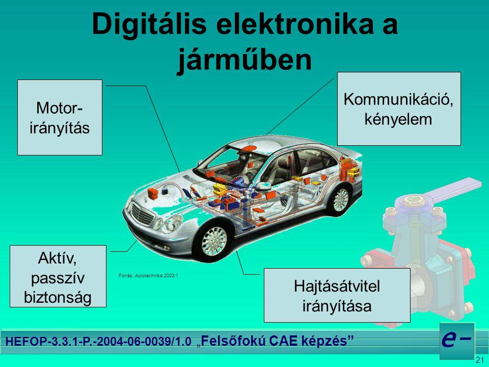 """21. e- HEFOP-3.3.1-P.-2004-06-0039/1.0 """" Felsőfokú CAE képzés"""" Digitális elektronika a járműben Hajtásátvitel irányítása Motor- irányítás Aktív, passz"""