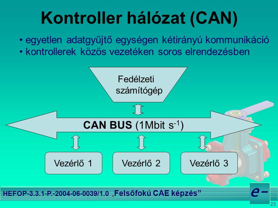 """23. e- HEFOP-3.3.1-P.-2004-06-0039/1.0 """" Felsőfokú CAE képzés"""" Kontroller hálózat (CAN) • egyetlen adatgyűjtő egységen kétirányú kommunikáció • kontro"""