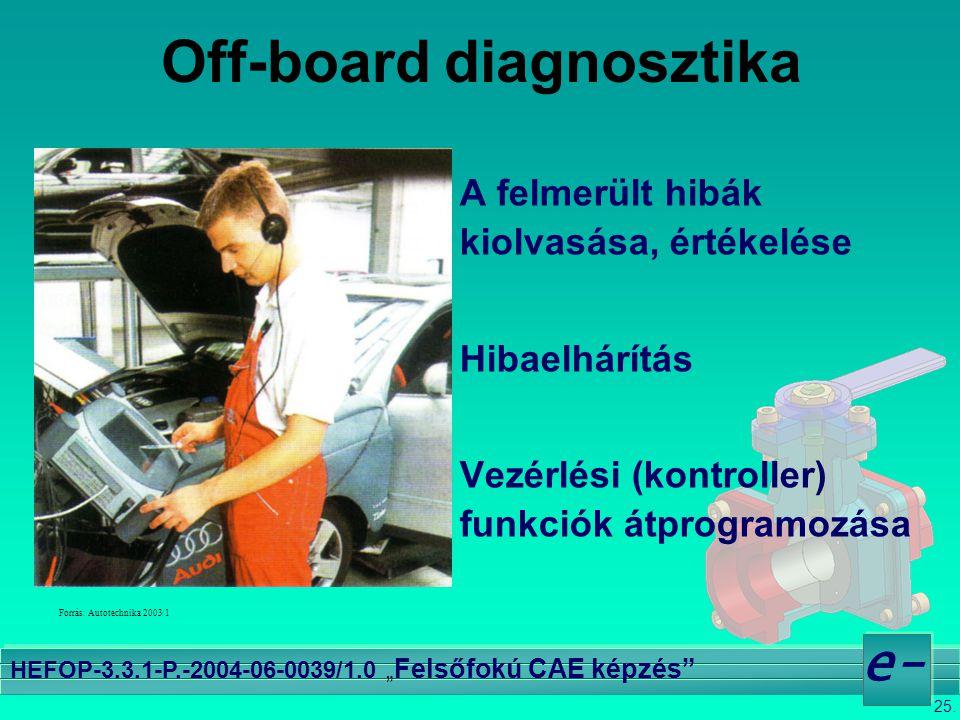 """25. e- HEFOP-3.3.1-P.-2004-06-0039/1.0 """" Felsőfokú CAE képzés"""" Off-board diagnosztika A felmerült hibák kiolvasása, értékelése Hibaelhárítás Vezérlési"""