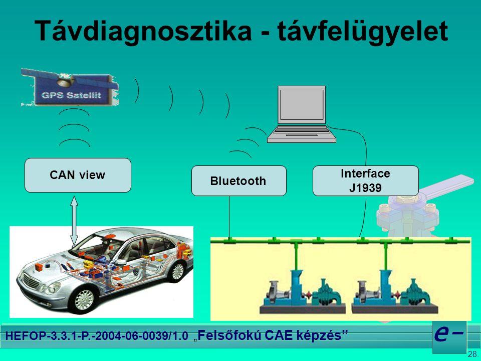 """28. e- HEFOP-3.3.1-P.-2004-06-0039/1.0 """" Felsőfokú CAE képzés"""" Távdiagnosztika - távfelügyelet Interface J1939 Bluetooth CAN view"""