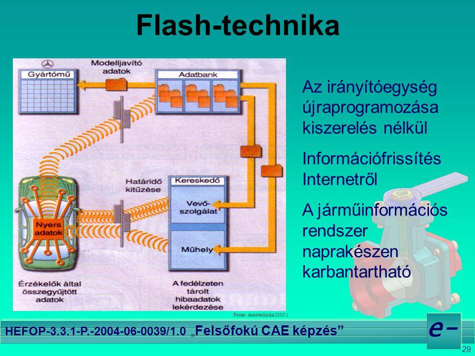 """29. e- HEFOP-3.3.1-P.-2004-06-0039/1.0 """" Felsőfokú CAE képzés"""" Flash-technika Az irányítóegység újraprogramozása kiszerelés nélkül Információfrissítés"""