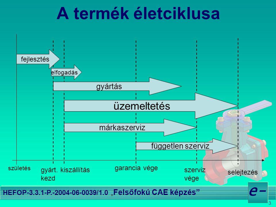 """3. e- HEFOP-3.3.1-P.-2004-06-0039/1.0 """" Felsőfokú CAE képzés"""" A termék életciklusa elfogadás gyártás üzemeltetés márkaszerviz független szerviz fejles"""