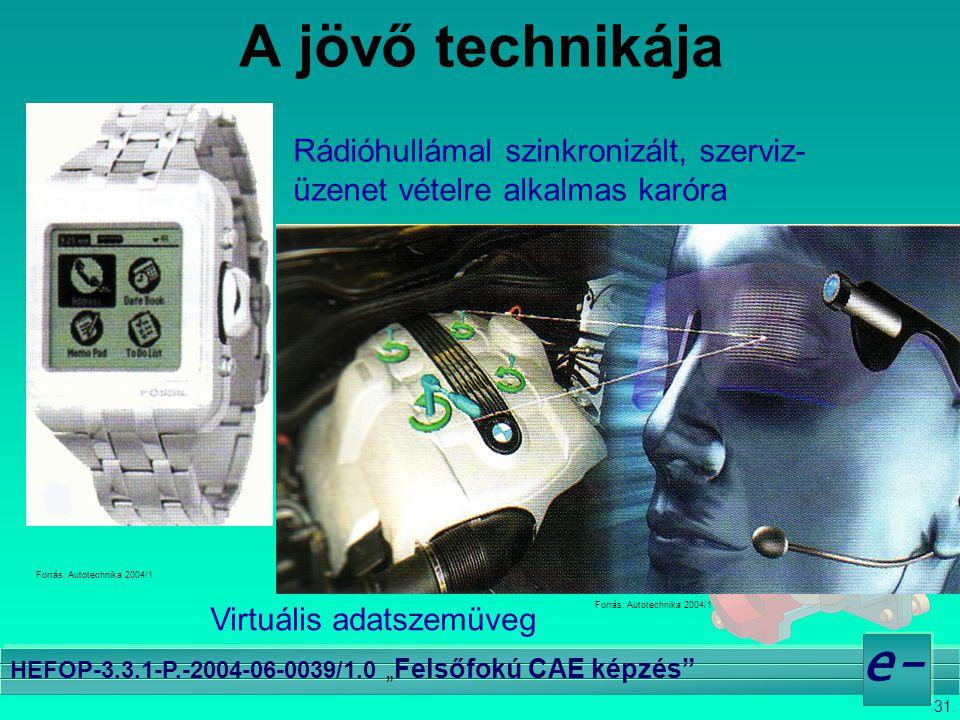 """31. e- HEFOP-3.3.1-P.-2004-06-0039/1.0 """" Felsőfokú CAE képzés"""" Rádióhullámal szinkronizált, szerviz- üzenet vételre alkalmas karóra Virtuális adatszem"""