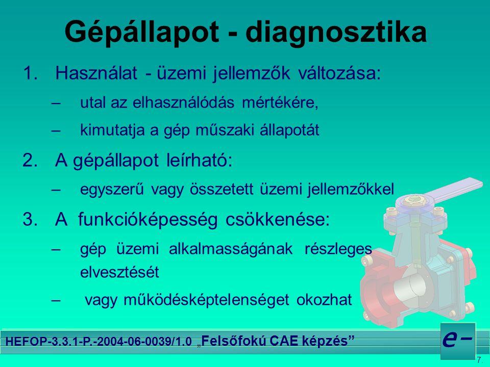 """7. e- HEFOP-3.3.1-P.-2004-06-0039/1.0 """" Felsőfokú CAE képzés"""" Gépállapot - diagnosztika 1.Használat - üzemi jellemzők változása: –utal az elhasználódá"""
