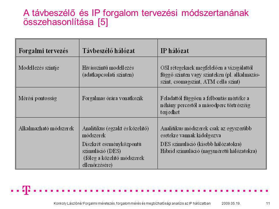 Konkoly Lászlóné/ Forgalmi méretezés, forgalom mérés és megbízhatósági analízis az IP hálózatban 2009.05.19.11 A távbeszélő és IP forgalom tervezési m